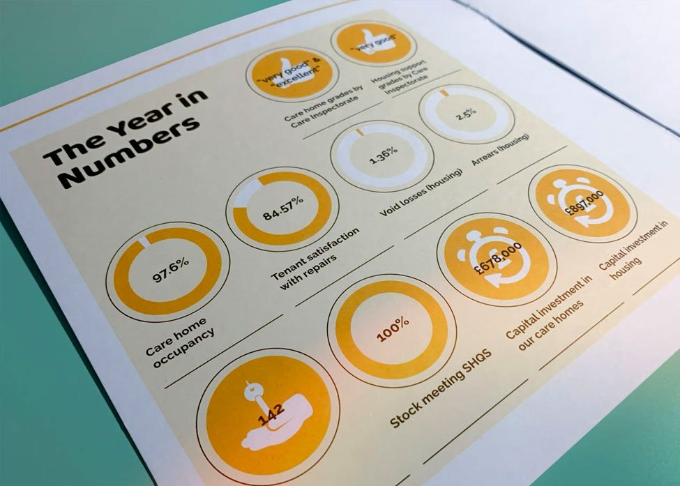 Viewpoint | Annual Report